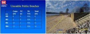 USEABLE BEACHES AT VARIOUS WATER LEVELS USACE 1