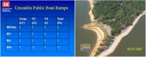 USEABLE BOAT RAMPS AT VARIOUS WATER LEVELS USACE 1