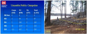 USEABLE CAMPSITES AT VARIOUS WATER LEVELS USACE 1